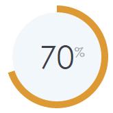 70-posto